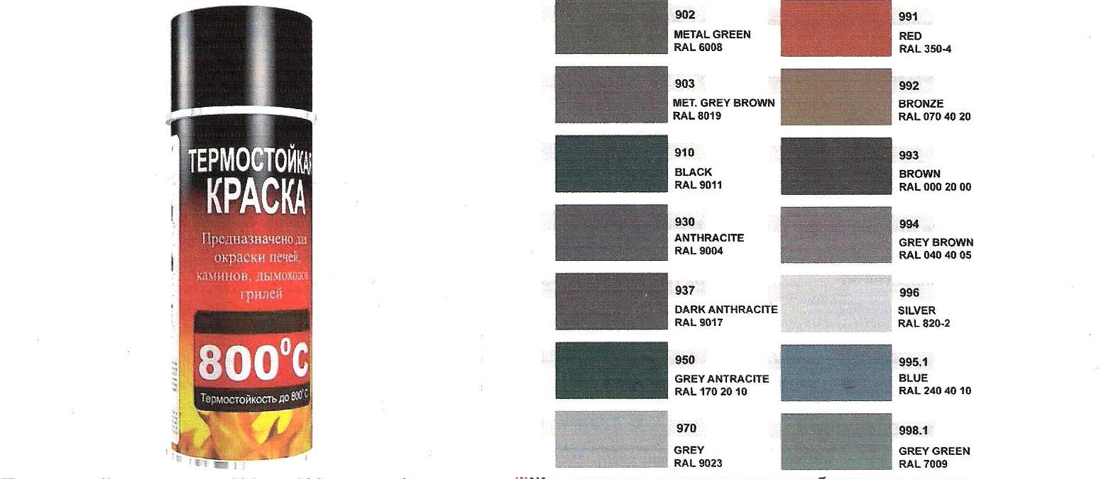 Как сделать термостойкую краску